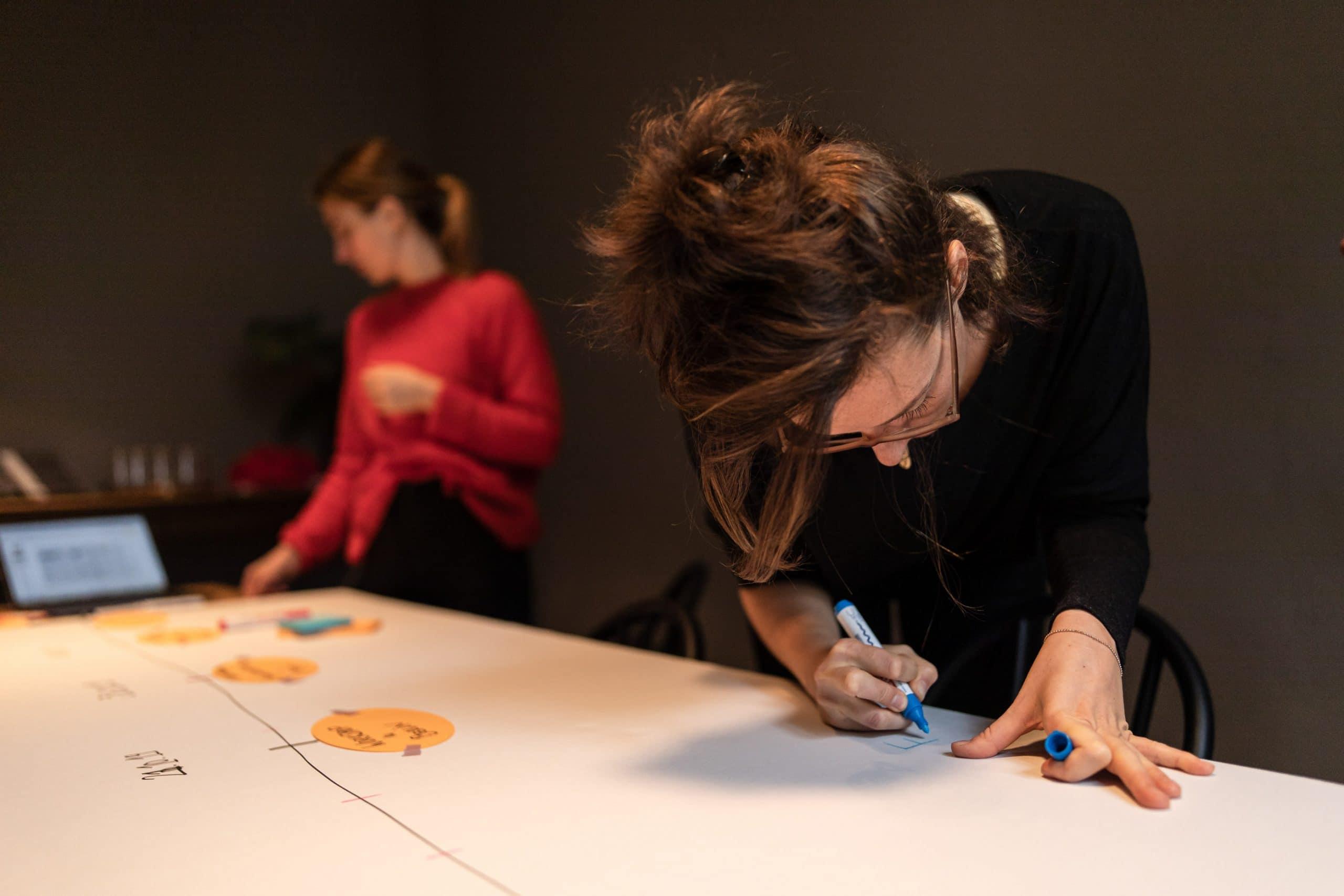 Evaluations-Workshop | Gebrüder Fritz, Berlin – 15.11.2019